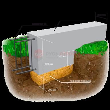 Сколько типов подвижность бетонной смеси обучение печатному бетону